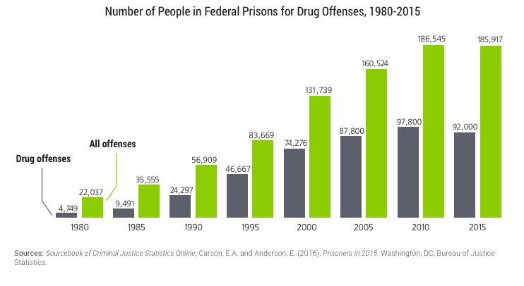 effectiveness of prisons and jails to So, where did all the [state hospital] patients go—emanuel tanay, md[1][1] jails and prisons have become the mental asylums of the 21st century—cnn[2][2] the united states has the highest.